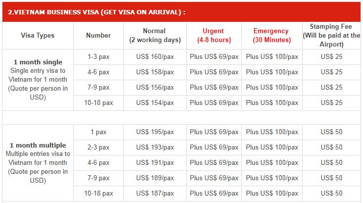 Vietnam business visa