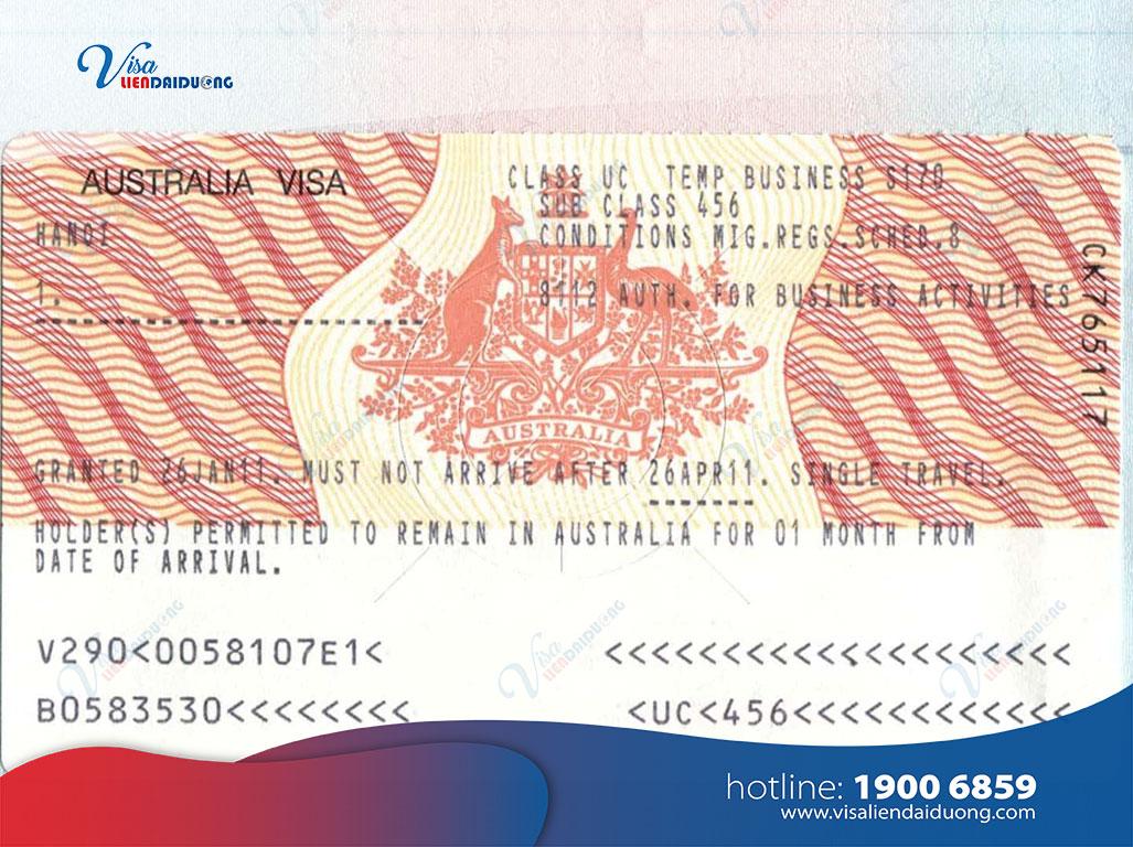 quy trình xin visa du lịch Úc